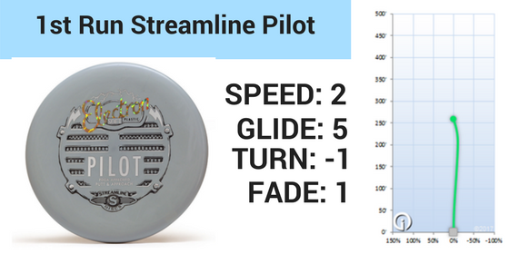 streamline pilot review