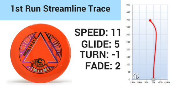 Streamline Trace Disc Review