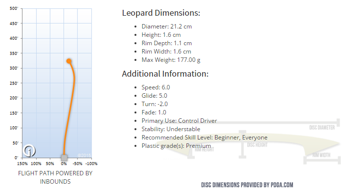 gstar leopard dimensions