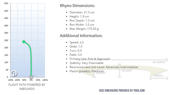 GStar Rhyno Flight Pattern
